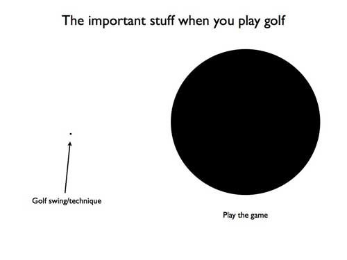 Playing the game is most important